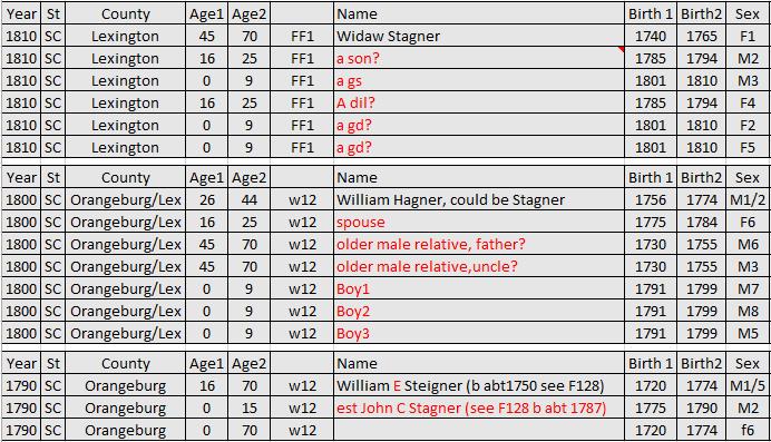 wm90-10b